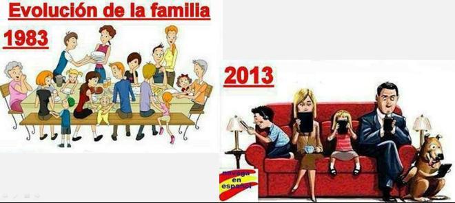evolucion familia